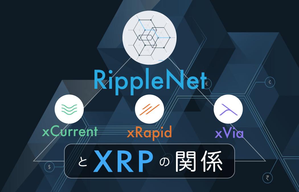リップル社開発のRippleNet・xCurrent・xRapid・xViaとXRPの関係とは
